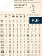 Dimensions & Properties of ISI rolled steel sections