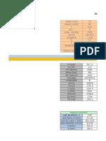Excel DAR