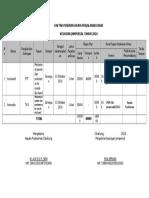 Daftar Penerima Biaya Perjalanan Dinas-2