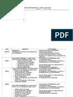 Planificación. Anual TALLERES 2017 SIMCE  2° Medio