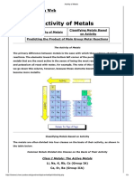 Activity of Metals