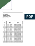 Data Anggota DPC Solok