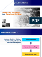 Services Marketing - Customer involvement in service processes.ppt
