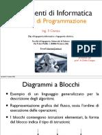Esercizi e Programmi(l9 Prima Parte)