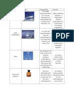 quimica inorganca