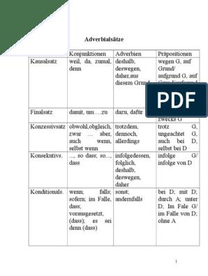 Trotzdem deshalb pdf übungen weil obwohl Nebensätze mit