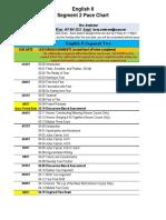 english ii class seg 2 pace chart pdf