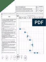 Procedimiento de Licencia de Operaciones de Estaciones de Servicios de Combustible Liquidos Eess