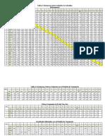 tabla distancias.pdf