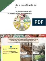 classificaçao-Materiais