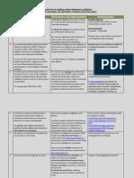 Personas_Juridicas.pdf
