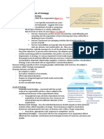 Summary - Fundamentals of Strategy