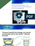 Presentacion Arquitectura Empresarial
