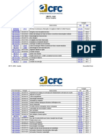 Nbc Tg Geral Completas 12112015