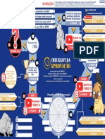 CHECKLIST_da_aprovacao_victor_ribeiro_fim.pdf