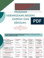 program kaunseling 2007.ppt