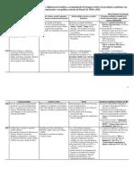 IPRI PRA 2723QuadroRelaIntBrProd1954-2014