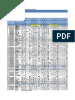 Course rev asscessment worksheet CO3 3EE1A EDC(4.3).xlsx