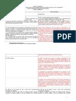 Cuadro Comparativo Agenda Corta Antidelincuencia 2016 (Boletiìn 9885-07) ...