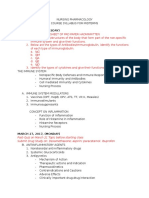 Pharmacology Syllabus