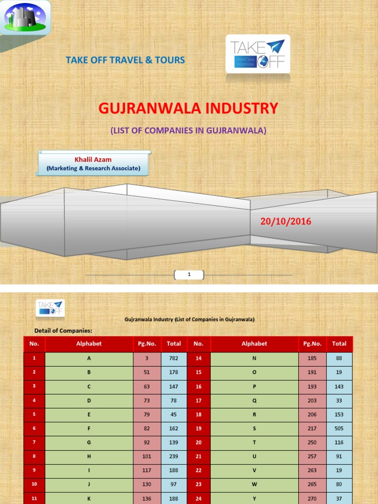 136372a8c1e Gujranwala Industry (List of Companies)