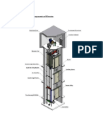 The components of elevator.docx