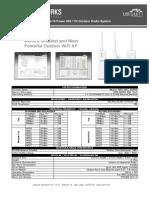 UBiQUiTi Picostation M2-HP Datasheet