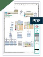 Diagrama Unifilar Estacion de Servicio