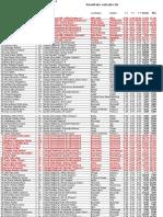 Rezultate ONAA 2013