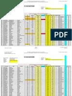 PV de MATIERE UEM 3.1 Schémas Et Appareillage G6_G7_G8_G9_G10 Melle Rouha.xlsx