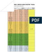 Tabel ekspor impor dma-1.xlsx