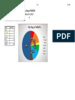 sheet partner data m mfdsafdsa