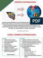 1 Comercio Internacional y Globalización de Mercados