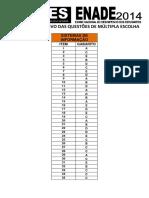 2014 39 Gab Sistemas Informacao