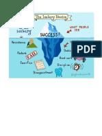 Iceberg Theory