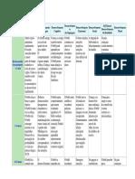 Tabela_revisada.pdf