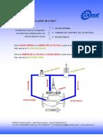 Boletin # 2 Piloto de 2 vias.pdf