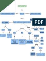 Mapa de Estadistica Descriptiva 1
