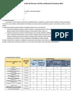 programación pfrh 2016.pdf