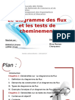 le diagrame des flux et test de cheminement version - Copie.pptx