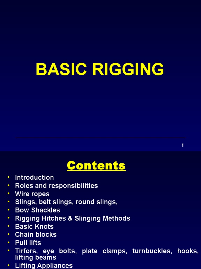 Basic Rigging | Crane (Machine) | Rope