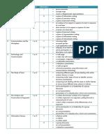 vce assessment table