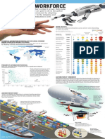 Mechanized Workforce graphic