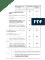 Cuadro Información de obligaciones en vinculadas.