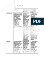 differentiated instruction reflection