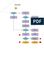 Master Chart Berkas Rekam Medis.pdf