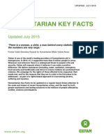Humanitarian Key Facts