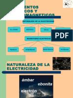 Fundamentos Electricos y Electromagneticos