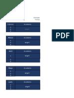 Planeación Fichas Construye-T