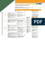 01 C1 Dosificaciones-B11